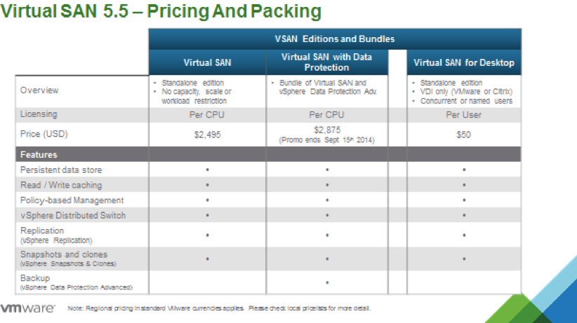 Virtual-SAN-5.5-Pricing-Packaging1