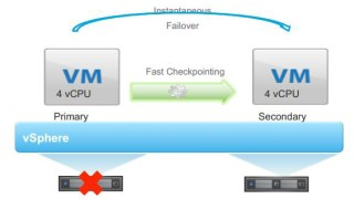 vSphere 6.0 - What's New in VMware Fault Tolerance (FT)