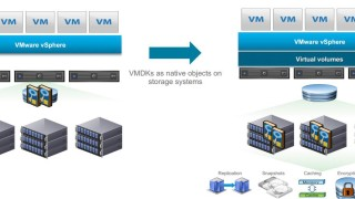 vSphere 6.0 New Features - What is VMware Virtual Volumes (VVols)?