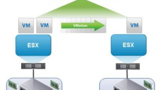 vSphere 6.0 vMotion Enhancements - vMotion Across vSwitches and vCenter Servers