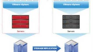 VMware Site Recovery Manager (SRM 6.0) Part 1- Overview and Architecture