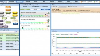 Maximize application performance- VMTurbo Operations Manager Lite