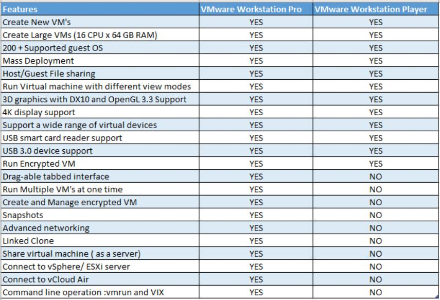 vmware esxi 5 feature comparison