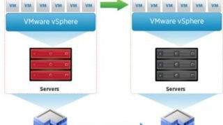 VMware Site Recovery Manager 6.5.1